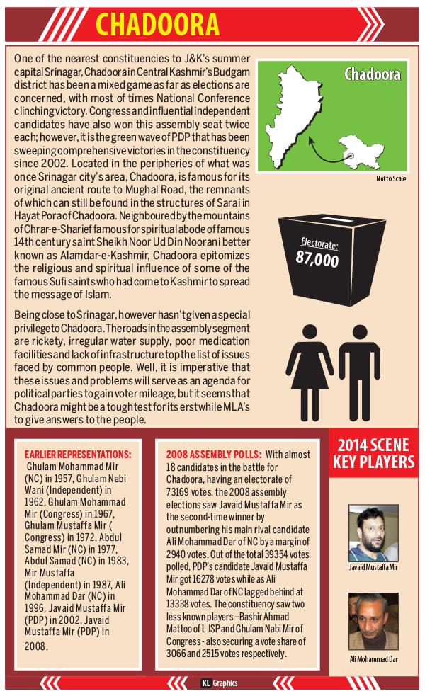 Chadoora-Constituency-Profile-Chart