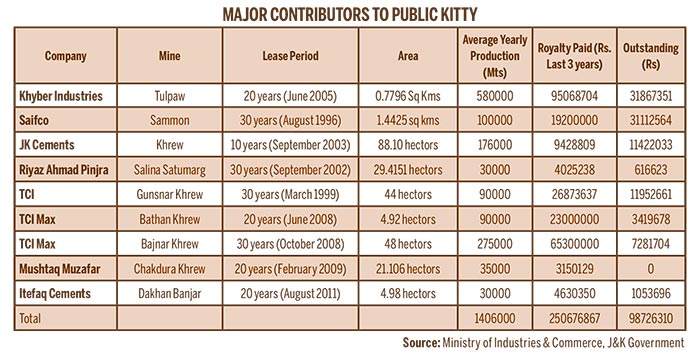 Major-Contributors-to-Public-Kitty